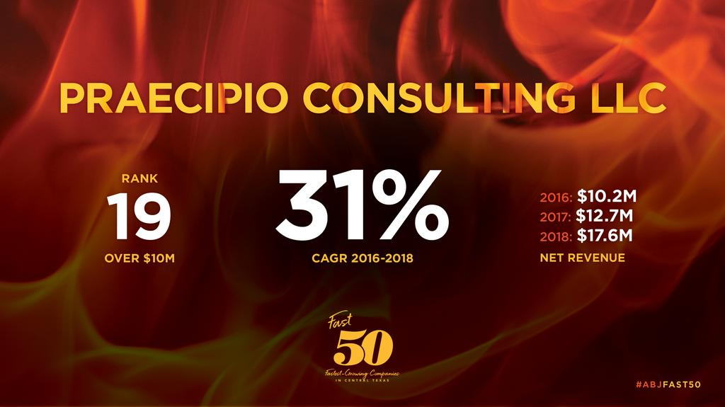 2019 ABJ Fast 50