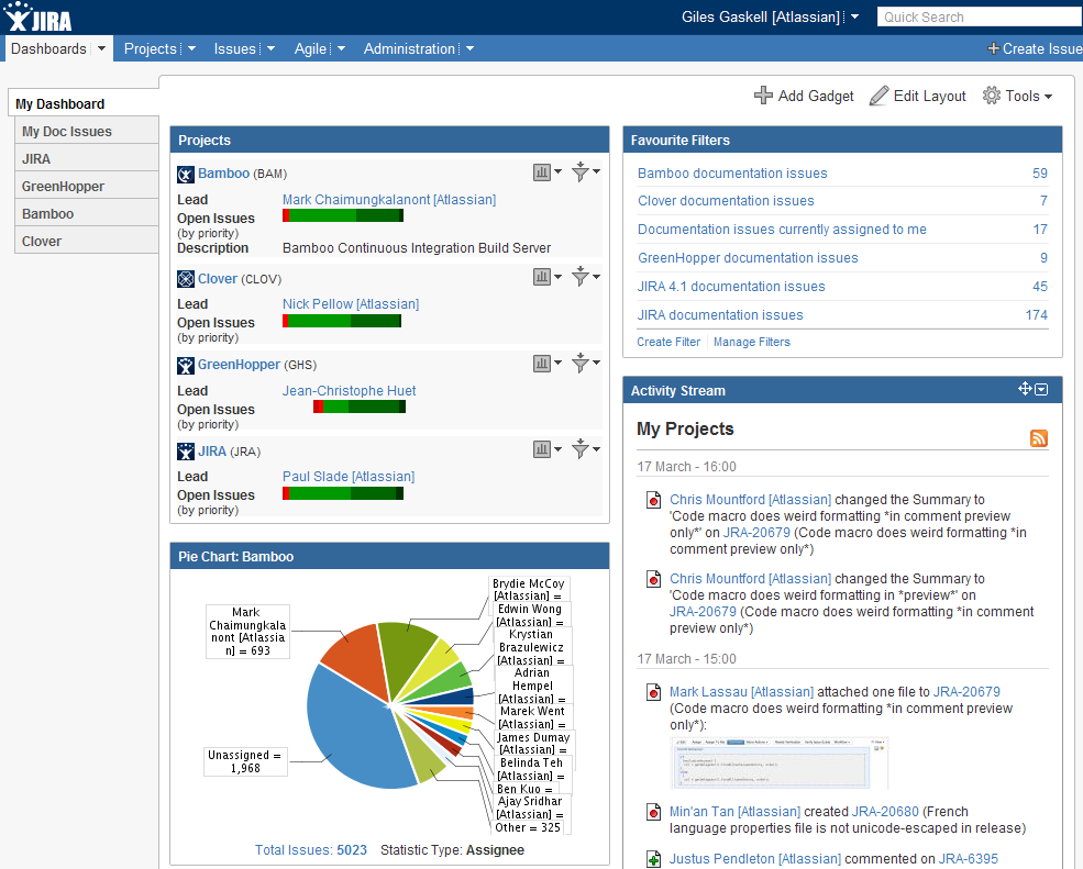 jira-4_1-jira-dashboard-example