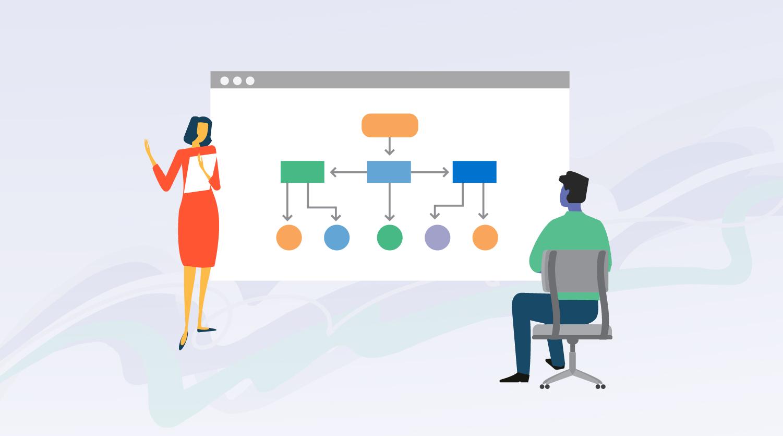 Jira Workflow Tip: Global Transitions